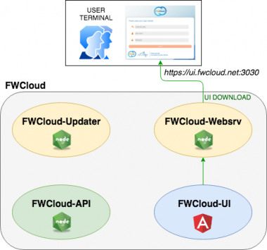 FWCloud-Install-01